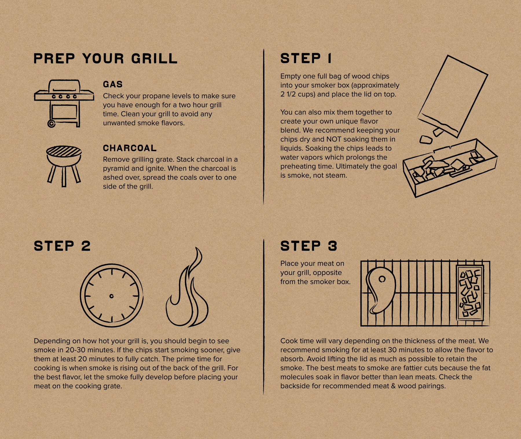 Grilling with smoking instructions and illustrations